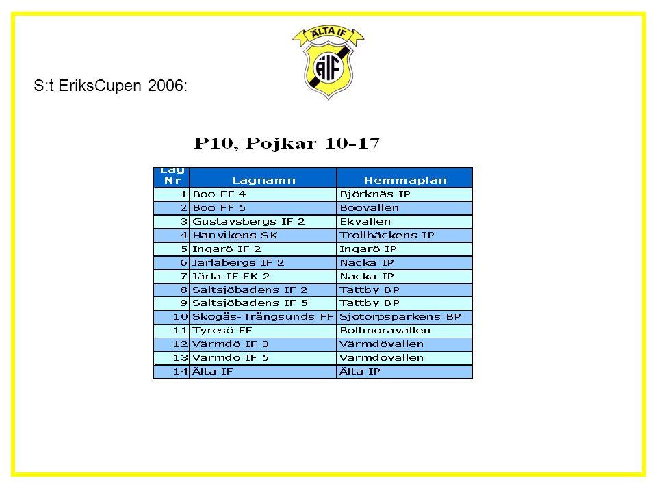 S:t EriksCupen 2006:
