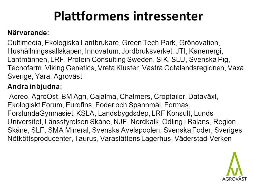 Plattformens intressenter Närvarande: Cultimedia, Ekologiska Lantbrukare, Green Tech Park, Grönovation, Hushållningssällskapen, Innovatum, Jordbruksverket, JTI, Kanenergi, Lantmännen, LRF, Protein Consulting Sweden, SIK, SLU, Svenska Pig, Tecnofarm, Viking Genetics, Vreta Kluster, Västra Götalandsregionen, Växa Sverige, Yara, Agroväst Andra inbjudna: Acreo, AgroÖst, BM Agri, Cajalma, Chalmers, Croptailor, Dataväxt, Ekologiskt Forum, Eurofins, Foder och Spannmål, Formas, ForslundaGymnasiet, KSLA, Landsbygdsdep, LRF Konsult, Lunds Universitet, Länsstyrelsen Skåne, NJF, Nordkalk, Odling i Balans, Region Skåne, SLF, SMA Mineral, Svenska Avelspoolen, Svenska Foder, Sveriges Nötköttsproducenter, Taurus, Varaslättens Lagerhus, Väderstad-Verken