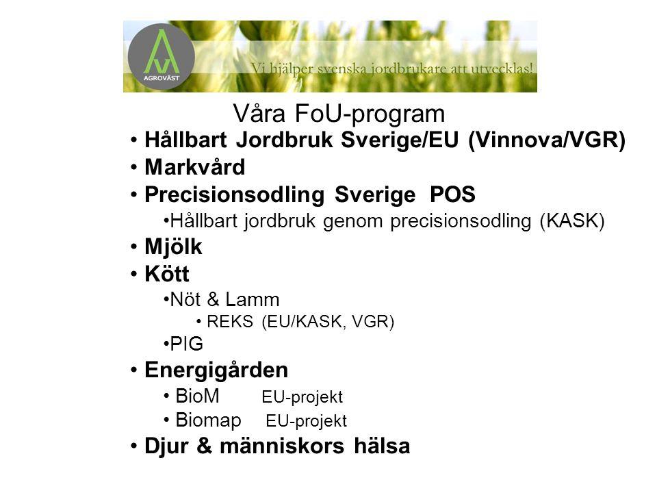 Våra FoU-program Hållbart Jordbruk Sverige/EU (Vinnova/VGR) Markvård Precisionsodling Sverige POS Hållbart jordbruk genom precisionsodling (KASK) Mjölk Kött Nöt & Lamm REKS(EU/KASK, VGR) PIG Energigården BioM EU-projekt Biomap EU-projekt Djur & människors hälsa