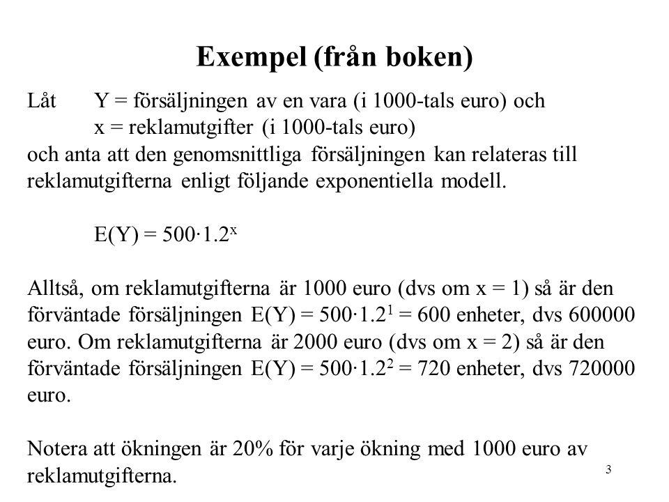 3 Exempel (från boken) Låt Y = försäljningen av en vara (i 1000-tals euro) och x = reklamutgifter (i 1000-tals euro) och anta att den genomsnittliga försäljningen kan relateras till reklamutgifterna enligt följande exponentiella modell.