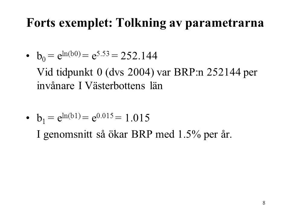 8 Forts exemplet: Tolkning av parametrarna b 0 = e ln(b0) = e 5.53 = 252.144 Vid tidpunkt 0 (dvs 2004) var BRP:n 252144 per invånare I Västerbottens län b 1 = e ln(b1) = e 0.015 = 1.015 I genomsnitt så ökar BRP med 1.5% per år.
