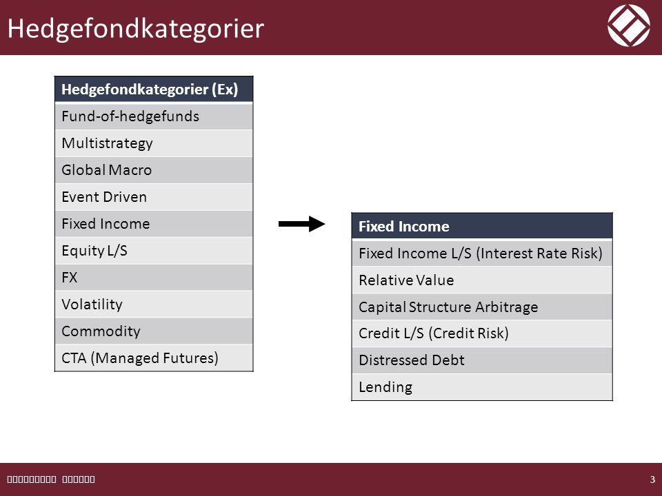 Trude EXCALIBUR FONDER 14 Marknadsneutral –Följer inte marknadens riktning Lång/kort krediter IG och HY Globalt mandat –Europeiskt fokus –USA –Norden Instrument –Kredit- och statsobligationer –CDS, futures, swaps –Aktie and vol.