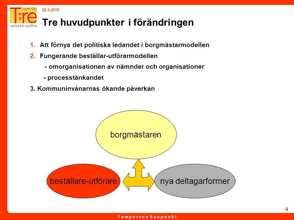 T a m p e r e e n k a u p u n k i 22.9.2016 4 Tre huvudpunkter i förändringen borgmästaren beställare-utförarenya deltagarformer 1.Att förnya det politiska ledandet i borgmästarmodellen 2.Fungerande beställar-utförarmodellen - omorganisationen av nämnder och organisationer - processtänkandet 3.