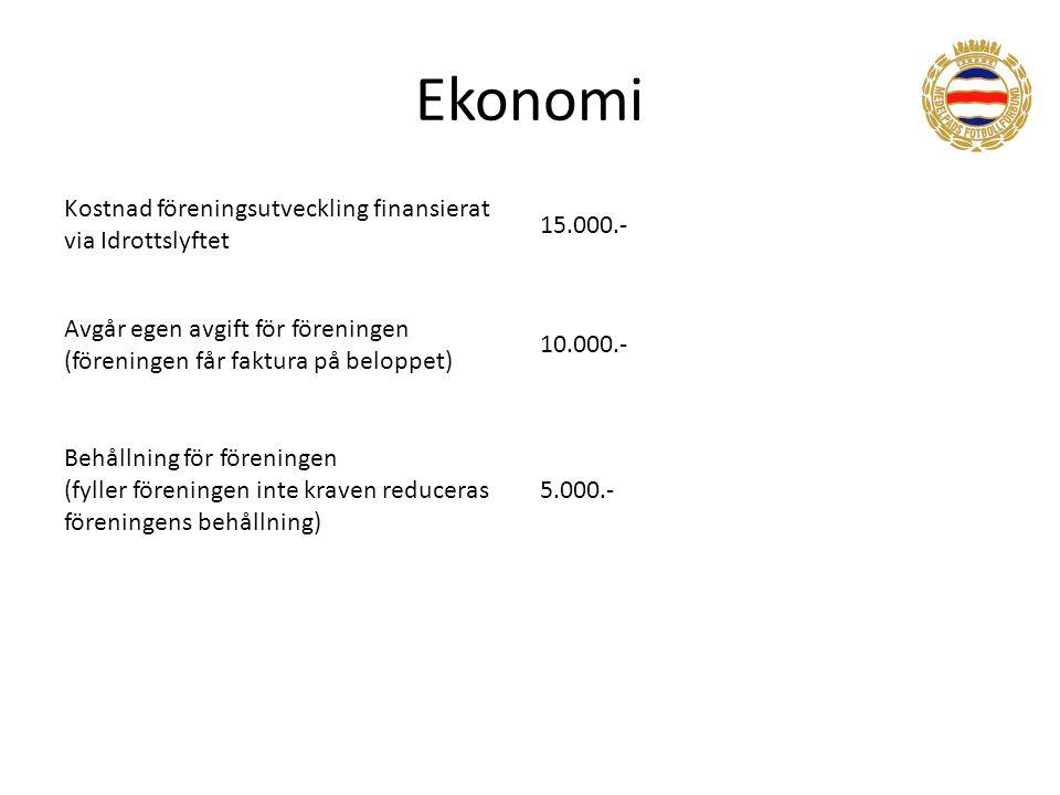 Ekonomi Kostnad föreningsutveckling finansierat via Idrottslyftet 15.000.- Avgår egen avgift för föreningen (föreningen får faktura på beloppet) 10.000.- Behållning för föreningen (fyller föreningen inte kraven reduceras föreningens behållning) 5.000.-