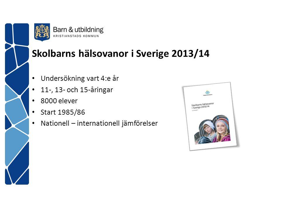 Skolbarns hälsovanor i Sverige 2013/14 Undersökning vart 4:e år 11-, 13- och 15-åringar 8000 elever Start 1985/86 Nationell – internationell jämförelser