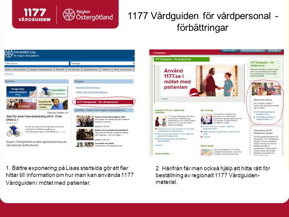 1177 Vårdguiden för vårdpersonal - förbättringar 1.