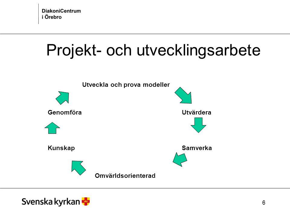 Projekt- och utvecklingsarbete Utveckla och prova modeller GenomföraUtvärdera KunskapSamverka Omvärldsorienterad Kunskap 6