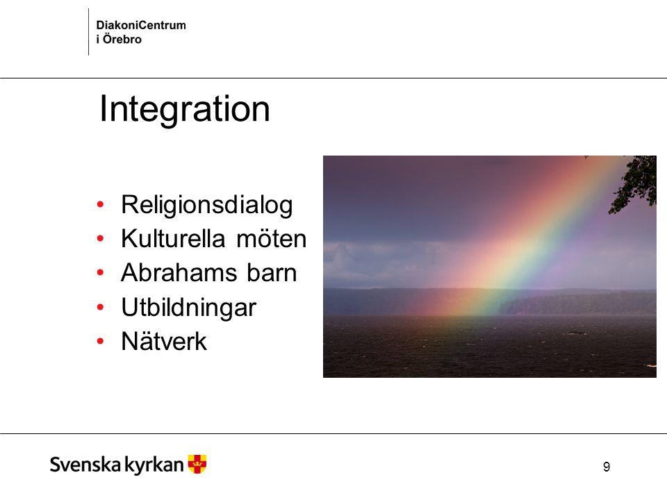 9 Integration Religionsdialog Kulturella möten Abrahams barn Utbildningar Nätverk