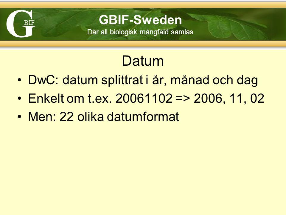 G BIF GBIF-Sweden Där all biologisk mångfald samlas Datum DwC: datum splittrat i år, månad och dag Enkelt om t.ex.