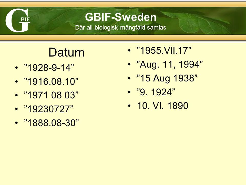 G BIF GBIF-Sweden Där all biologisk mångfald samlas Datum 1928-9-14 1916.08.10 1971 08 03 19230727 1888.08-30 1955.VII.17 Aug.