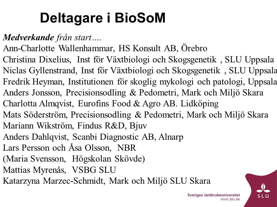 Sveriges lantbruksuniversitet www.slu.se Deltagare i BioSoM Medverkande från start….