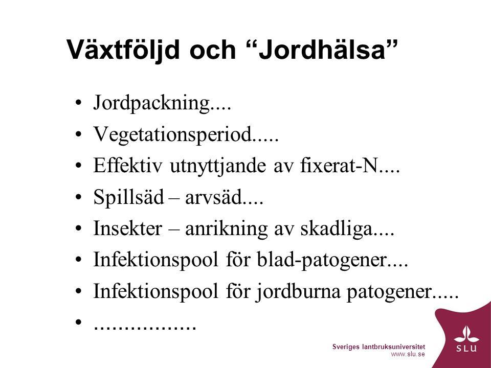 Sveriges lantbruksuniversitet www.slu.se Växtföljd och Jordhälsa Jordpackning....