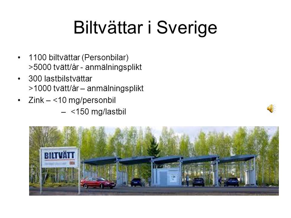 Biltvättar i Sverige 1100 biltvättar (Personbilar) >5000 tvätt/år - anmälningsplikt 300 lastbilstvättar >1000 tvätt/år – anmälningsplikt Zink – <10 mg/personbil – <150 mg/lastbil