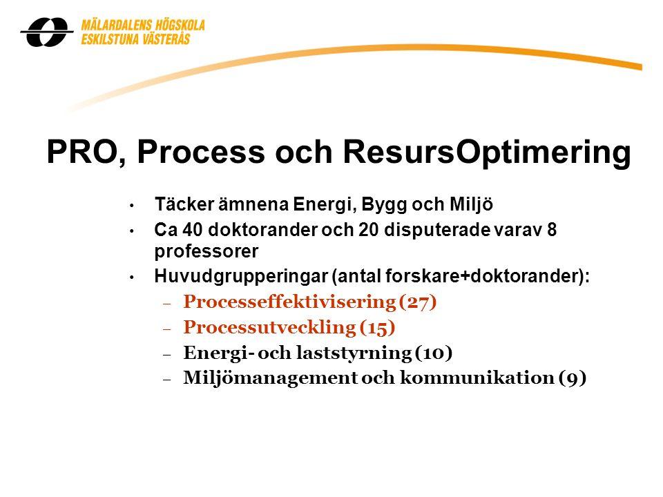 PRO, Process och ResursOptimering Täcker ämnena Energi, Bygg och Miljö Ca 40 doktorander och 20 disputerade varav 8 professorer Huvudgrupperingar (antal forskare+doktorander): – Processeffektivisering (27) – Processutveckling (15) – Energi- och laststyrning (10) – Miljömanagement och kommunikation (9)