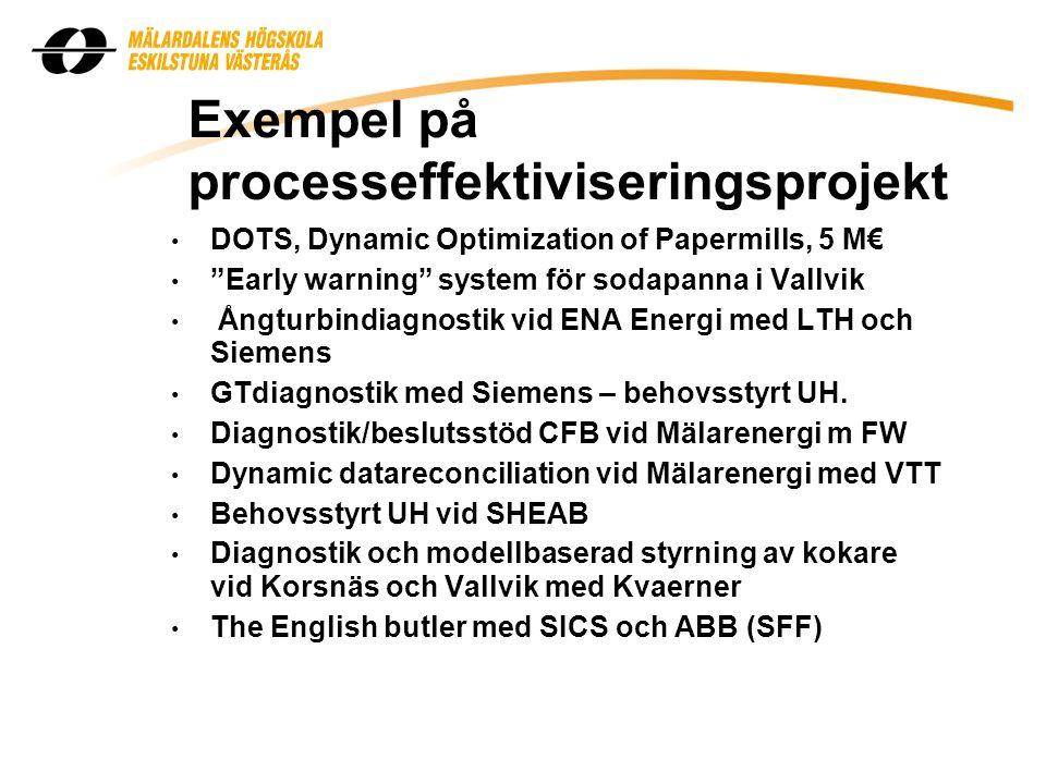Exempel på processeffektiviseringsprojekt DOTS, Dynamic Optimization of Papermills, 5 M€ Early warning system för sodapanna i Vallvik Ångturbindiagnostik vid ENA Energi med LTH och Siemens GTdiagnostik med Siemens – behovsstyrt UH.