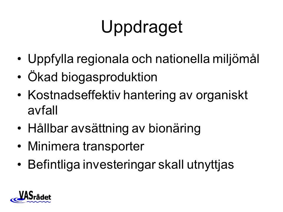 Uppdraget Uppfylla regionala och nationella miljömål Ökad biogasproduktion Kostnadseffektiv hantering av organiskt avfall Hållbar avsättning av bionäring Minimera transporter Befintliga investeringar skall utnyttjas