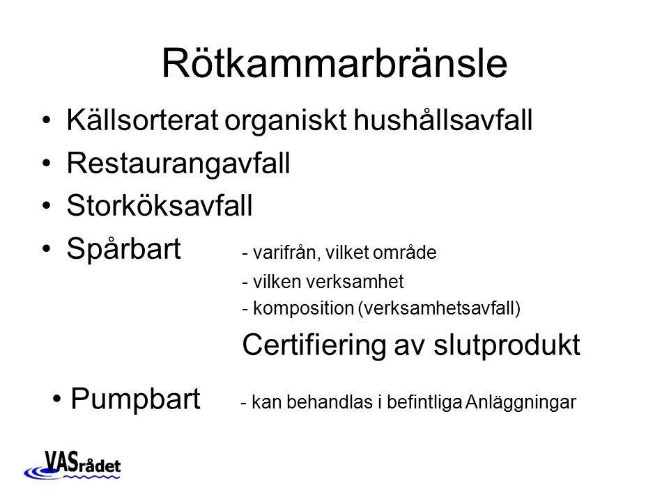 Rötkammarbränsle Källsorterat organiskt hushållsavfall Restaurangavfall Storköksavfall Spårbart - varifrån, vilket område - vilken verksamhet - komposition (verksamhetsavfall) Certifiering av slutprodukt Pumpbart - kan behandlas i befintliga Anläggningar