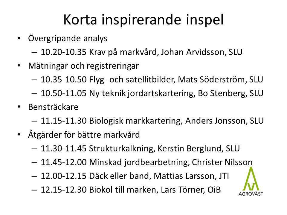 Korta inspirerande inspel Övergripande analys – 10.20-10.35 Krav på markvård, Johan Arvidsson, SLU Mätningar och registreringar – 10.35-10.50 Flyg- och satellitbilder, Mats Söderström, SLU – 10.50-11.05 Ny teknik jordartskartering, Bo Stenberg, SLU Bensträckare – 11.15-11.30 Biologisk markkartering, Anders Jonsson, SLU Åtgärder för bättre markvård – 11.30-11.45 Strukturkalkning, Kerstin Berglund, SLU – 11.45-12.00 Minskad jordbearbetning, Christer Nilsson – 12.00-12.15 Däck eller band, Mattias Larsson, JTI – 12.15-12.30 Biokol till marken, Lars Törner, OiB