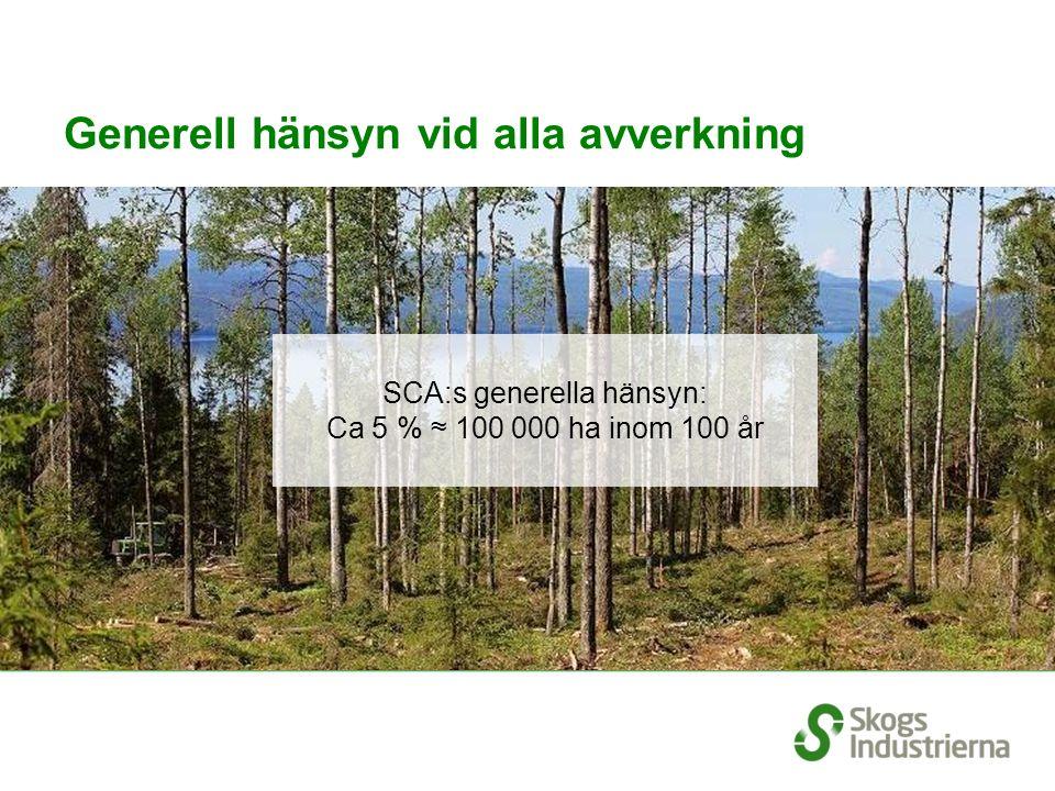 Generell hänsyn vid alla avverkning SCA:s generella hänsyn: Ca 5 % ≈ 100 000 ha inom 100 år
