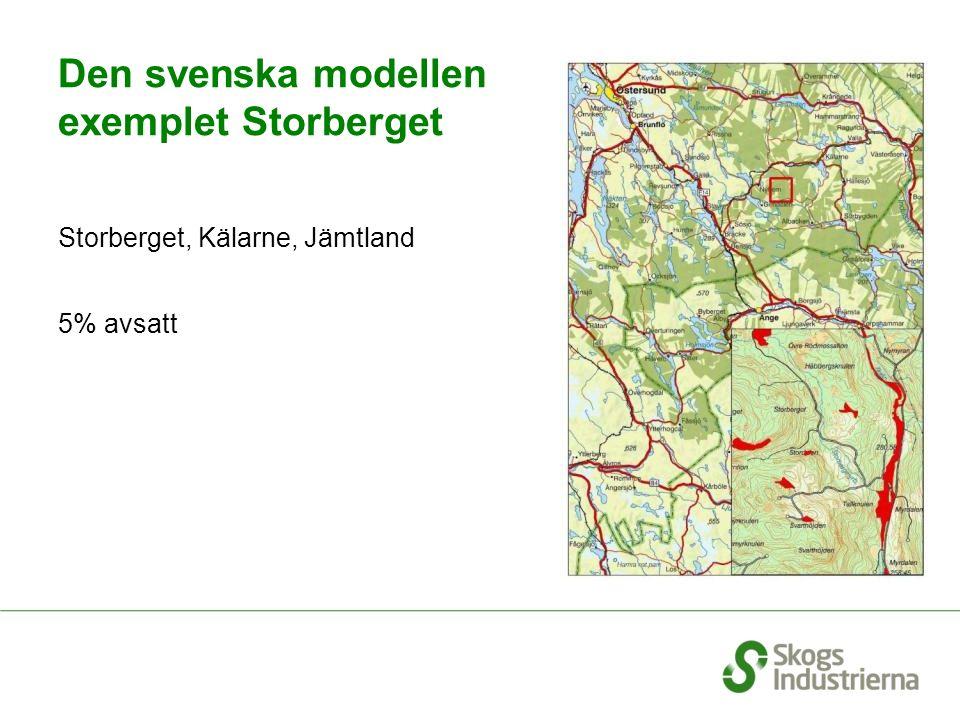 Den svenska modellen exemplet Storberget Storberget, Kälarne, Jämtland 5% avsatt