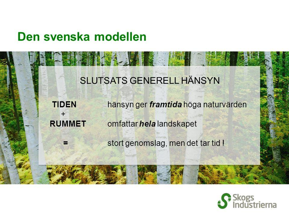 Den svenska modellen SLUTSATS GENERELL HÄNSYN TIDENhänsyn ger framtida höga naturvärden + RUMMETomfattar hela landskapet =stort genomslag, men det tar