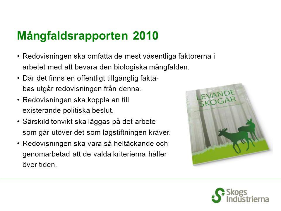 Mångfaldsrapporten 2010 Redovisningen ska omfatta de mest väsentliga faktorerna i arbetet med att bevara den biologiska mångfalden. Där det finns en o