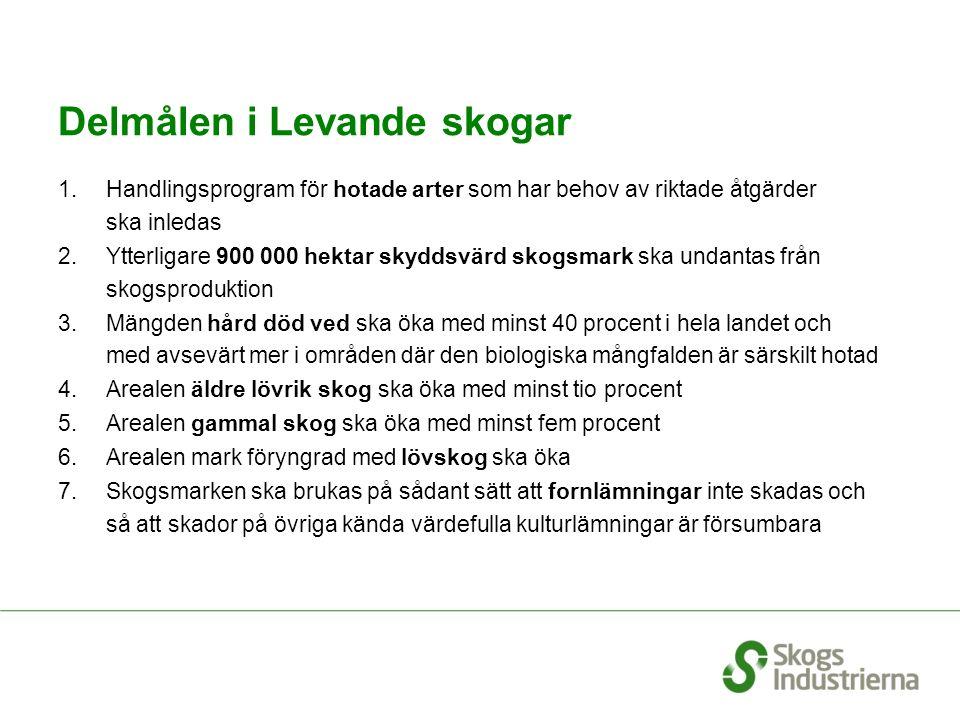 Delmålen i Levande skogar 1.Handlingsprogram för hotade arter som har behov av riktade åtgärder ska inledas 2.Ytterligare 900 000 hektar skyddsvärd sk