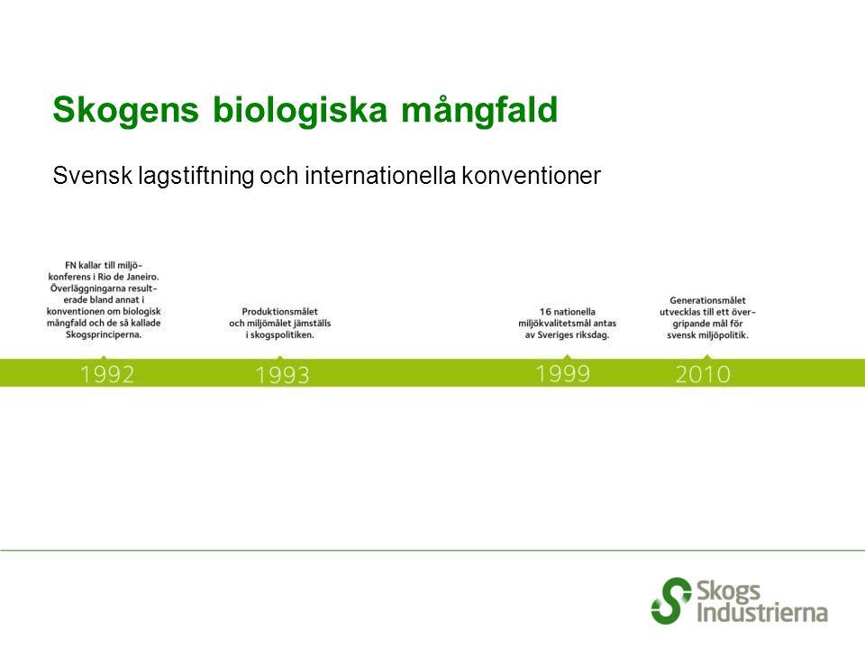 Skogens biologiska mångfald Svensk lagstiftning och internationella konventioner