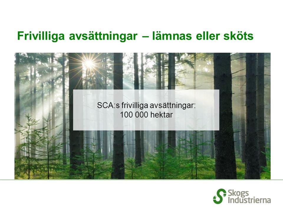 Frivilliga avsättningar – lämnas eller sköts SCA:s frivilliga avsättningar: 100 000 hektar