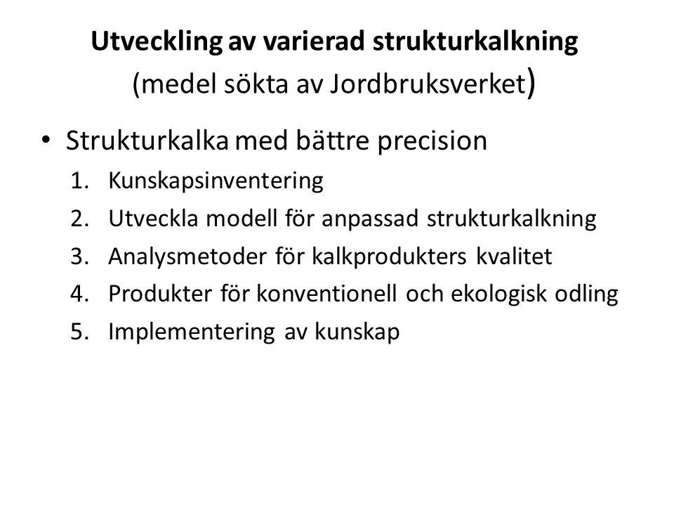 Utveckling av varierad strukturkalkning (medel sökta av Jordbruksverket ) Strukturkalka med bättre precision 1.Kunskapsinventering 2.Utveckla modell för anpassad strukturkalkning 3.Analysmetoder för kalkprodukters kvalitet 4.Produkter för konventionell och ekologisk odling 5.Implementering av kunskap