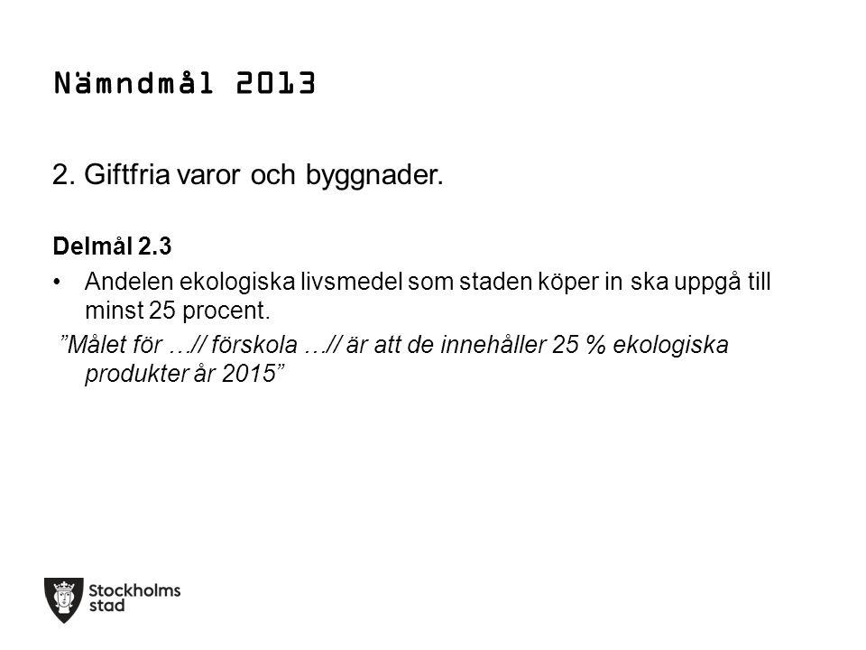 """Nämndmål 2013 2. Giftfria varor och byggnader. Delmål 2.3 Andelen ekologiska livsmedel som staden köper in ska uppgå till minst 25 procent. """"Målet för"""