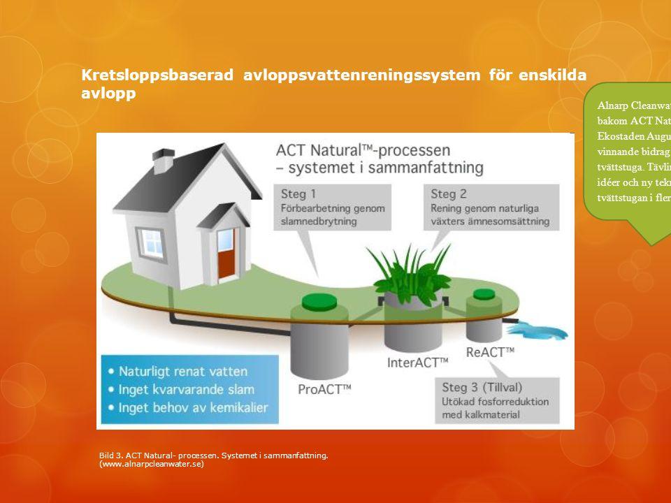 Kretsloppsbaserad avloppsvattenreningssystem för enskilda avlopp Alnarp Cleanwater Technology AB är företaget bakom ACT Natural™ - reningssystem och i Ekostaden Augustenborg.