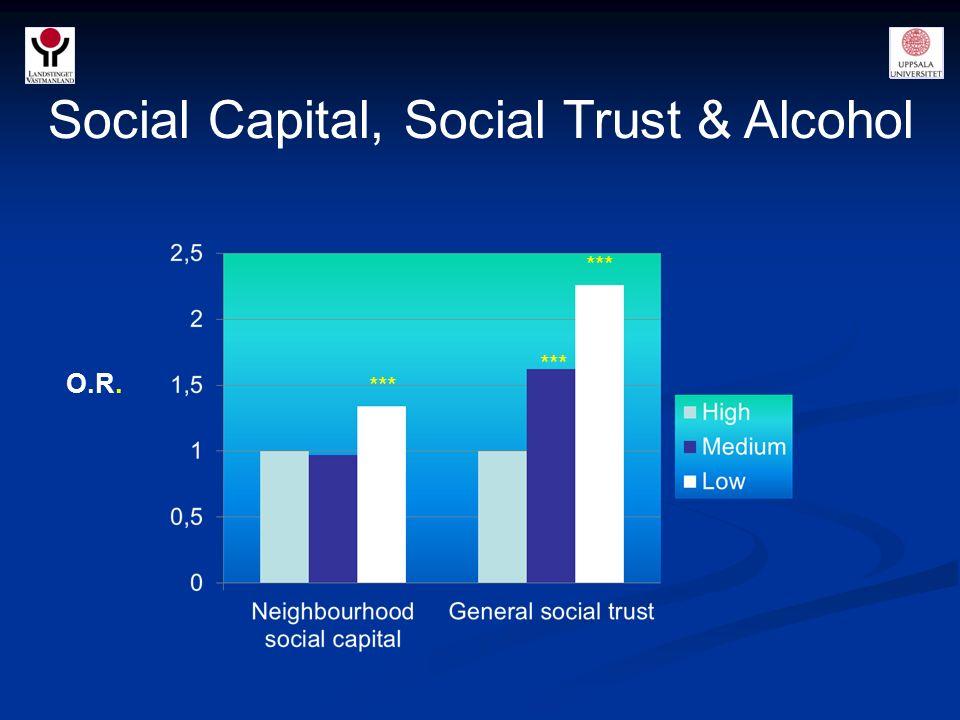 Social Capital, Social Trust & Alcohol *** O.R.