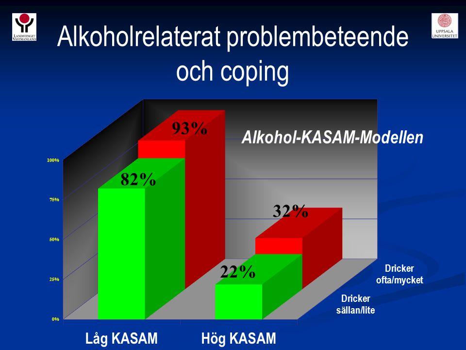 Alkoholrelaterat problembeteende och coping Alkohol-KASAM-Modellen