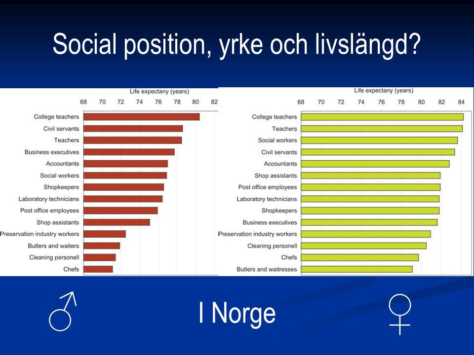 I Sverige Social position, yrke och dödlighet?