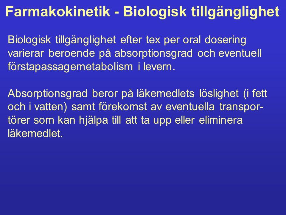 Farmakokinetik - Biologisk tillgänglighet Biologisk tillgänglighet efter tex per oral dosering varierar beroende på absorptionsgrad och eventuell förs