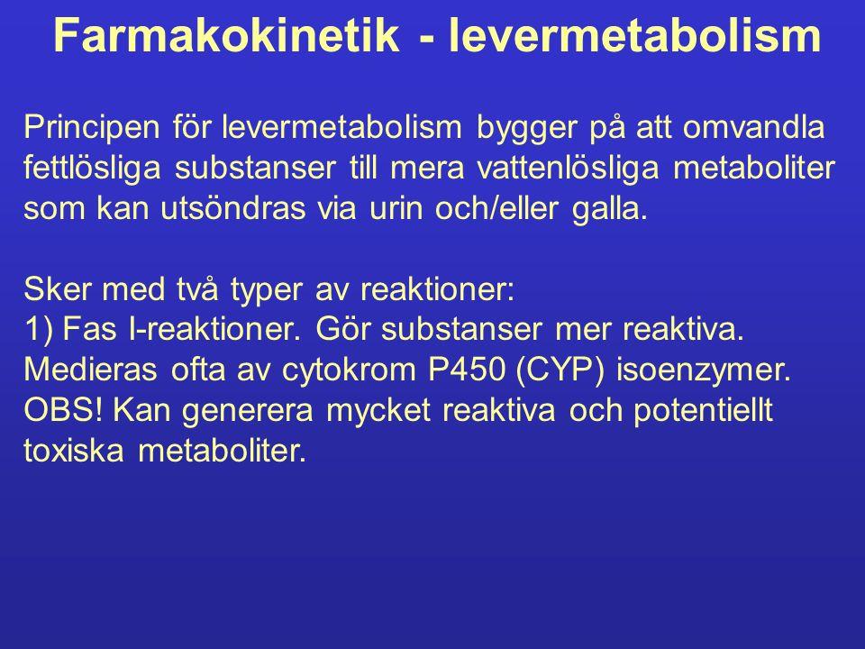 Farmakokinetik - levermetabolism Principen för levermetabolism bygger på att omvandla fettlösliga substanser till mera vattenlösliga metaboliter som k