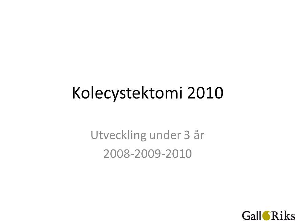 Kolecystektomi 2010 Utveckling under 3 år 2008-2009-2010