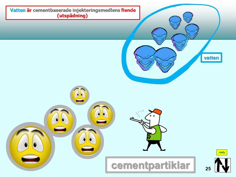 26 vatten polyuretanmolekyler ready PU resiner vattenför sin reaktion PU resiner älskar vatten för sin reaktion