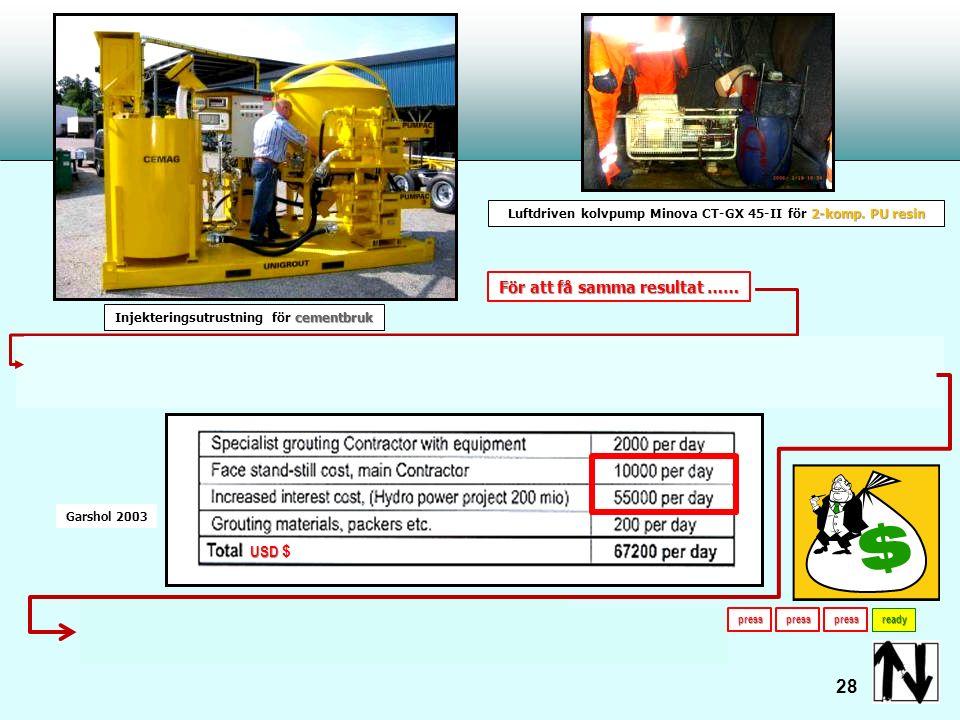 29 cementbruk och/eller PU resin Slutsatser: cementbruk och/eller PU resin Cementbruk PU 1.