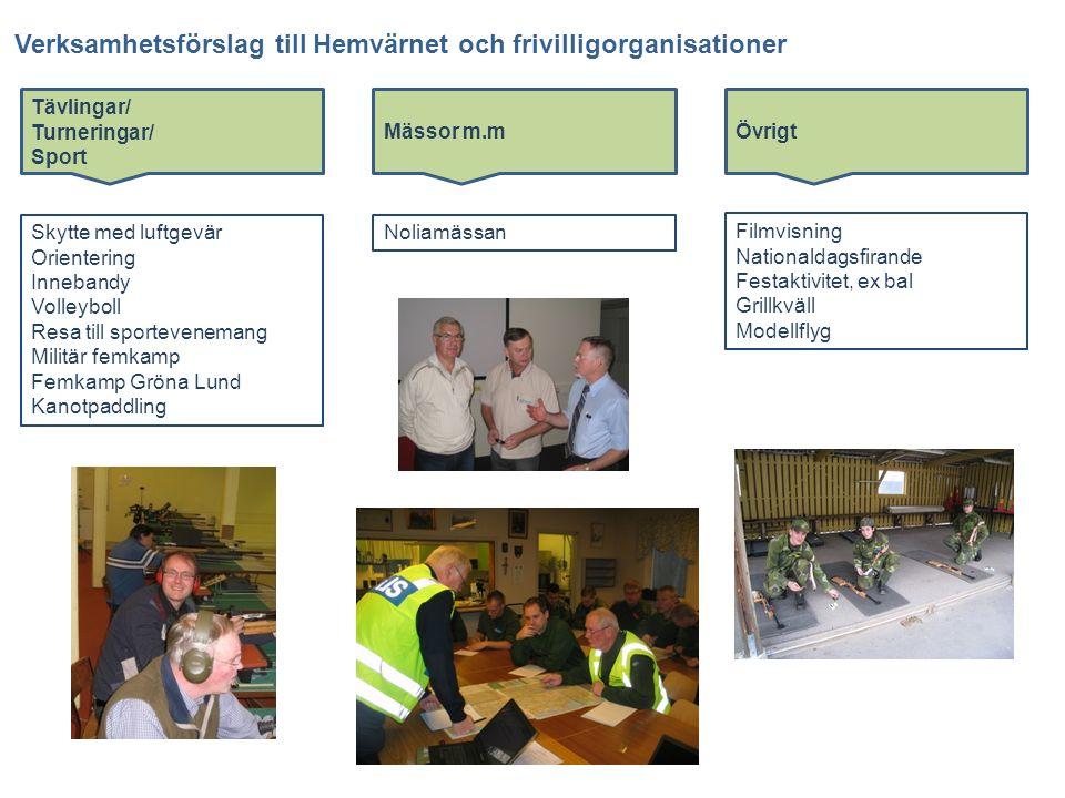 Verksamhetsförslag till Hemvärnet och frivilligorganisationer Tävlingar/ Turneringar/ Sport Mässor m.mÖvrigt Skytte med luftgevär Orientering Inneband