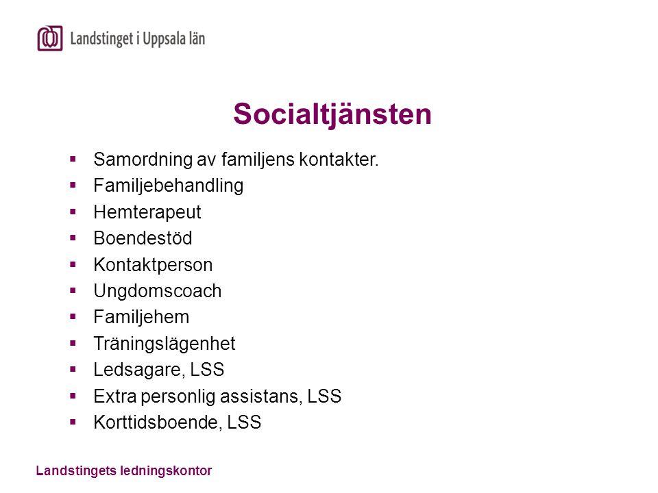 Landstingets ledningskontor Socialtjänsten  Samordning av familjens kontakter.