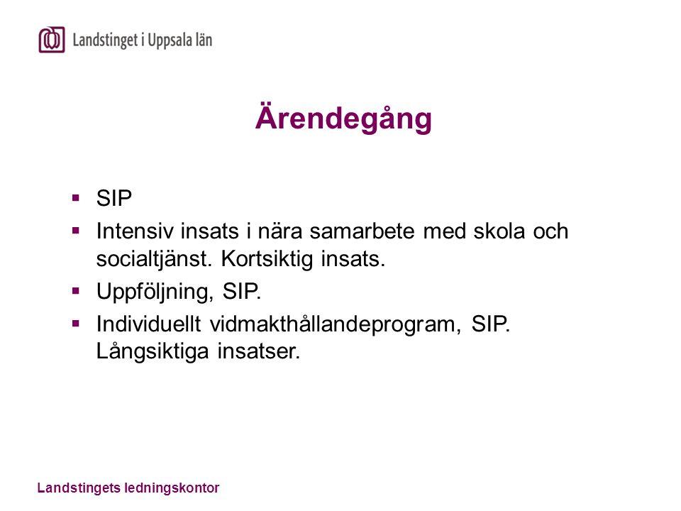 Landstingets ledningskontor Ärendegång  SIP  Intensiv insats i nära samarbete med skola och socialtjänst.
