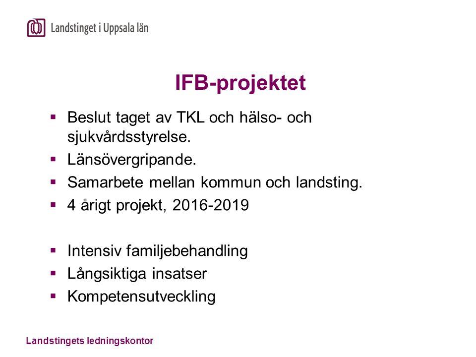 Landstingets ledningskontor IFB-projektet  Beslut taget av TKL och hälso- och sjukvårdsstyrelse.
