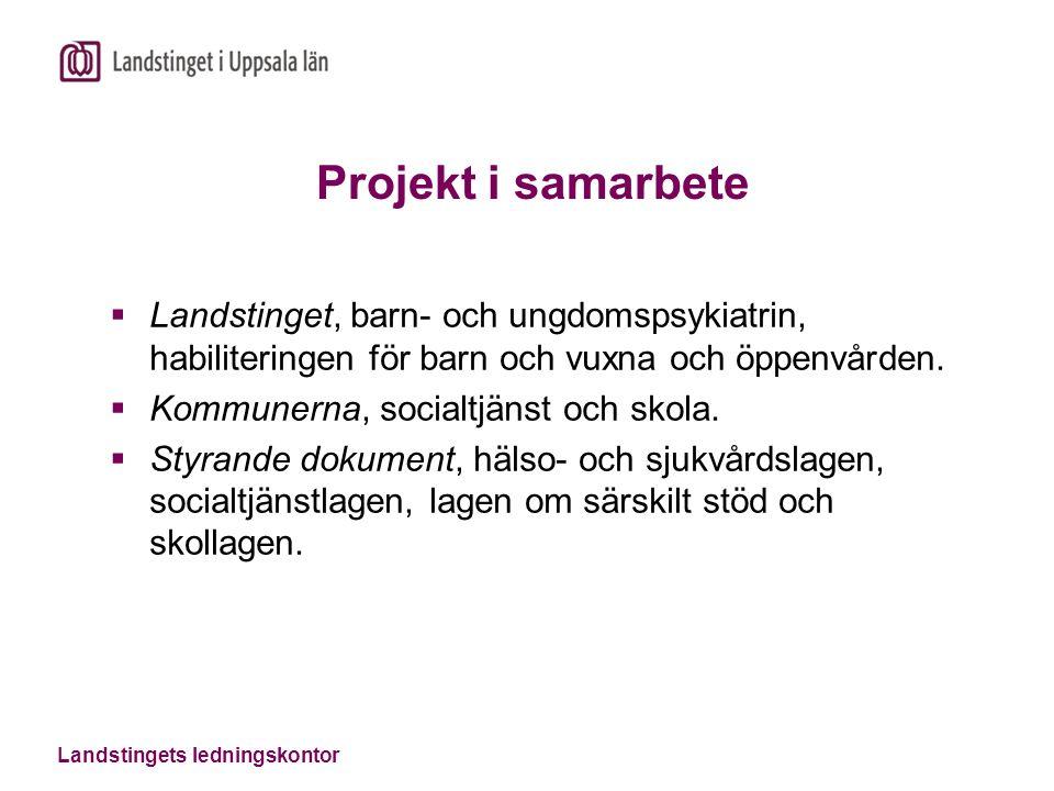 Landstingets ledningskontor Projekt i samarbete  Landstinget, barn- och ungdomspsykiatrin, habiliteringen för barn och vuxna och öppenvården.