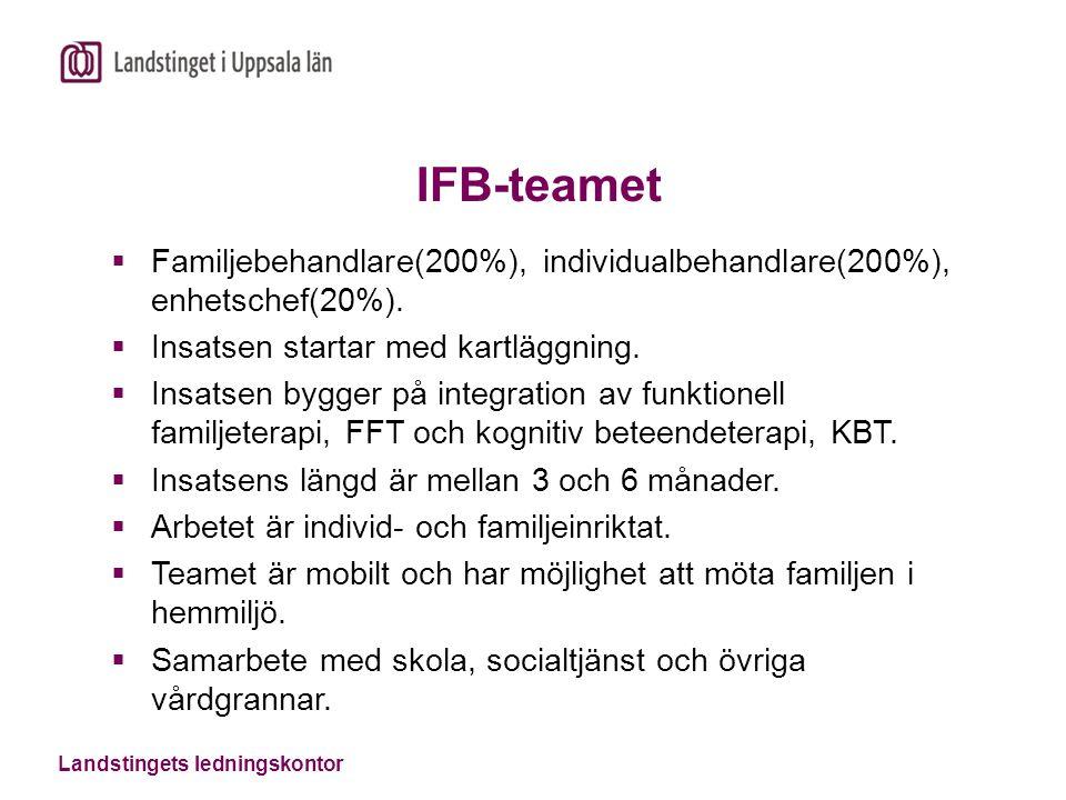 Landstingets ledningskontor IFB-teamet  Familjebehandlare(200%), individualbehandlare(200%), enhetschef(20%).