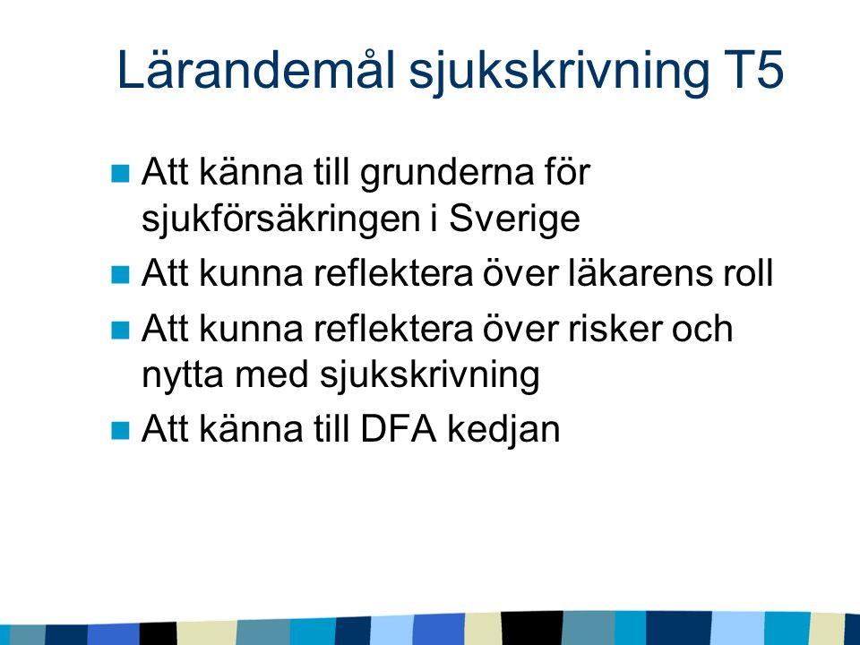 Lärandemål sjukskrivning T5 Att känna till grunderna för sjukförsäkringen i Sverige Att kunna reflektera över läkarens roll Att kunna reflektera över risker och nytta med sjukskrivning Att känna till DFA kedjan