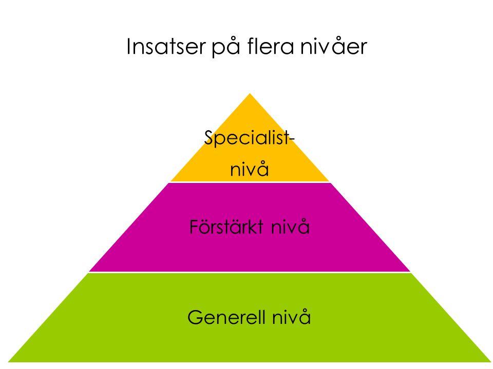 Insatser på flera nivåer Specialist- nivå Förstärkt nivå Generell nivå