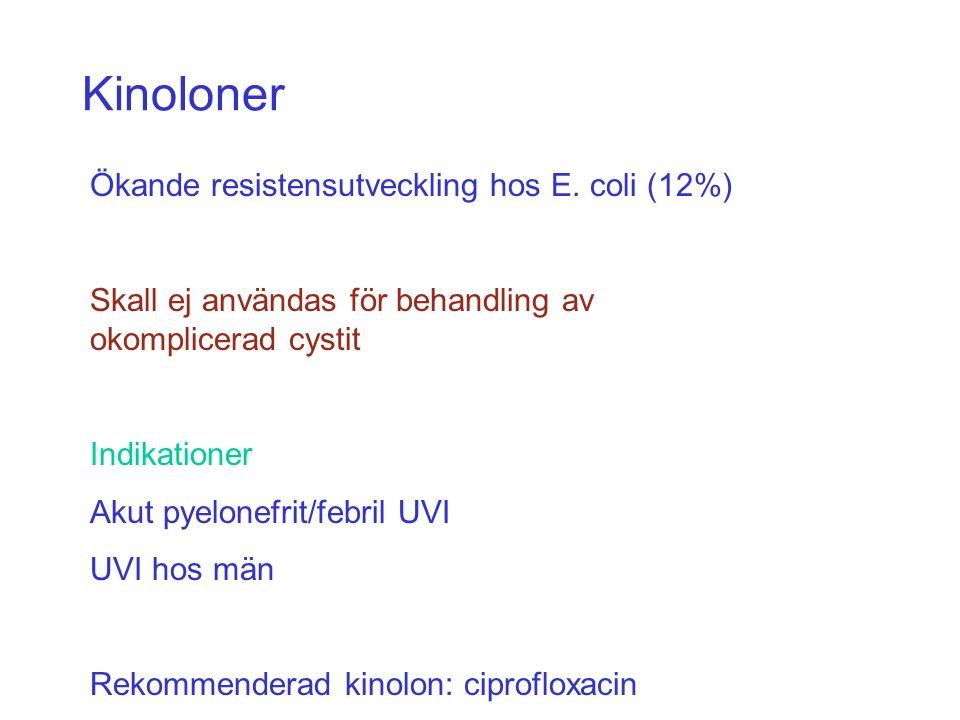 Kinoloner Ökande resistensutveckling hos E. coli (12%) Skall ej användas för behandling av okomplicerad cystit Indikationer Akut pyelonefrit/febril UV