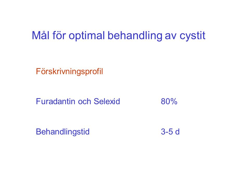Mål för optimal behandling av cystit Förskrivningsprofil Furadantin och Selexid80% Behandlingstid3-5 d